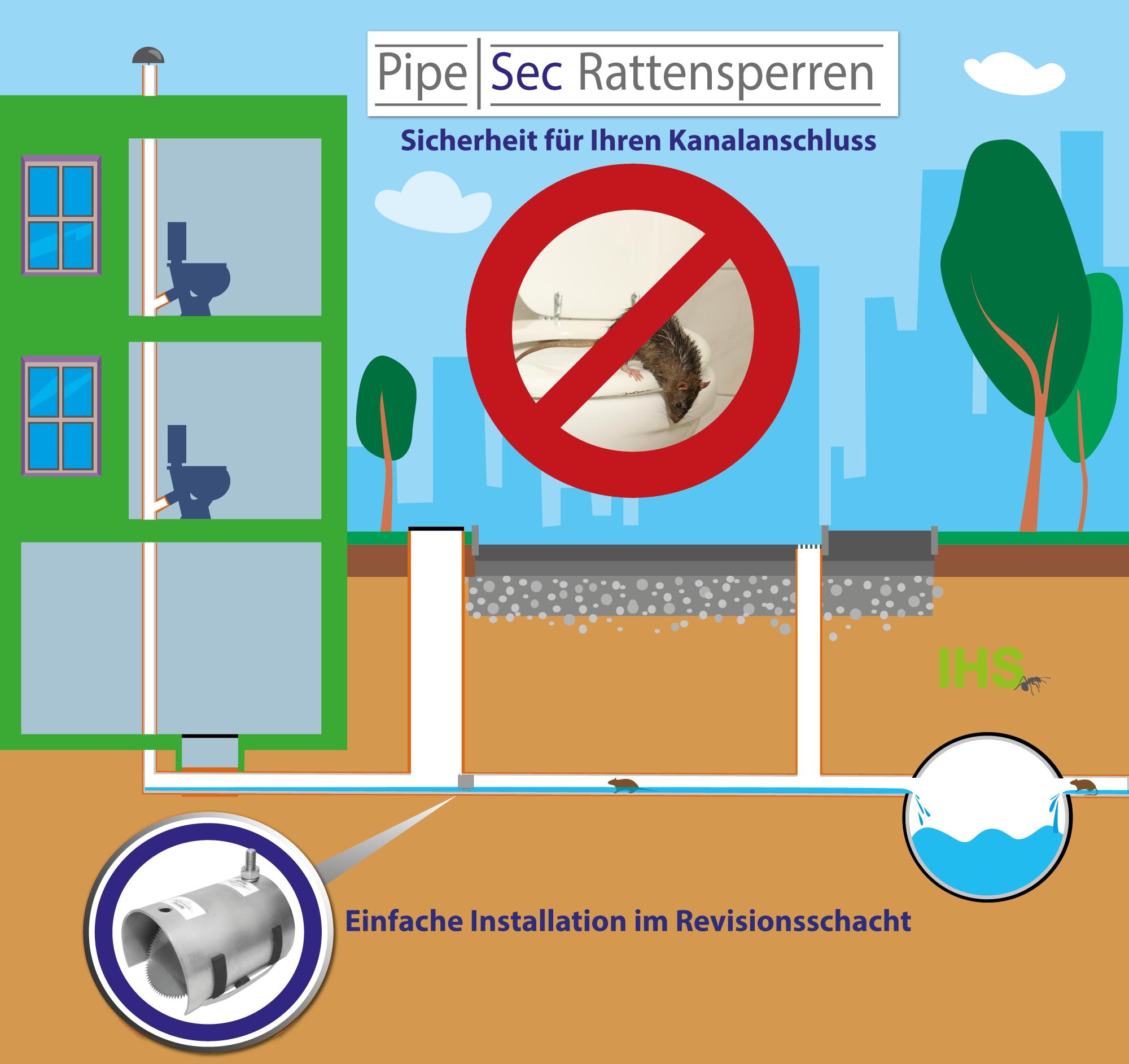 Rattenschutzklappe verhindert ein Eindringen der Ratten aus der Kanalisation für das gesamte Haus