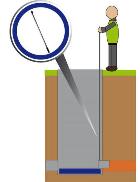 Verwendung der Teleskopstange zur Installation einer Rattensperre